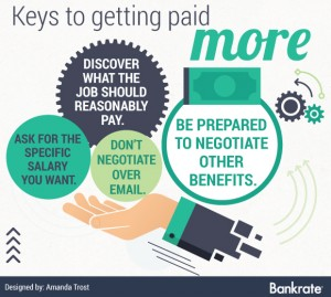 keys-to-getting-paid-more